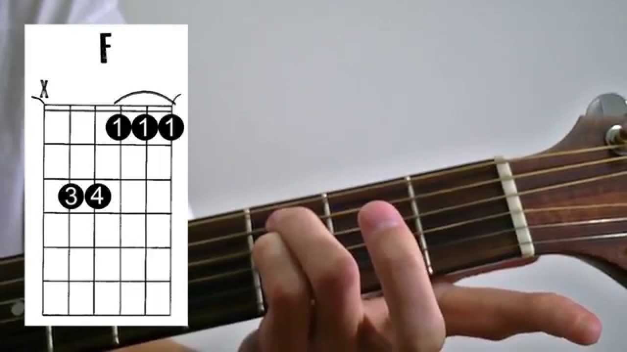 F M Chord Fm Chord An Easier And More Effective Way To Play The Fm Chord