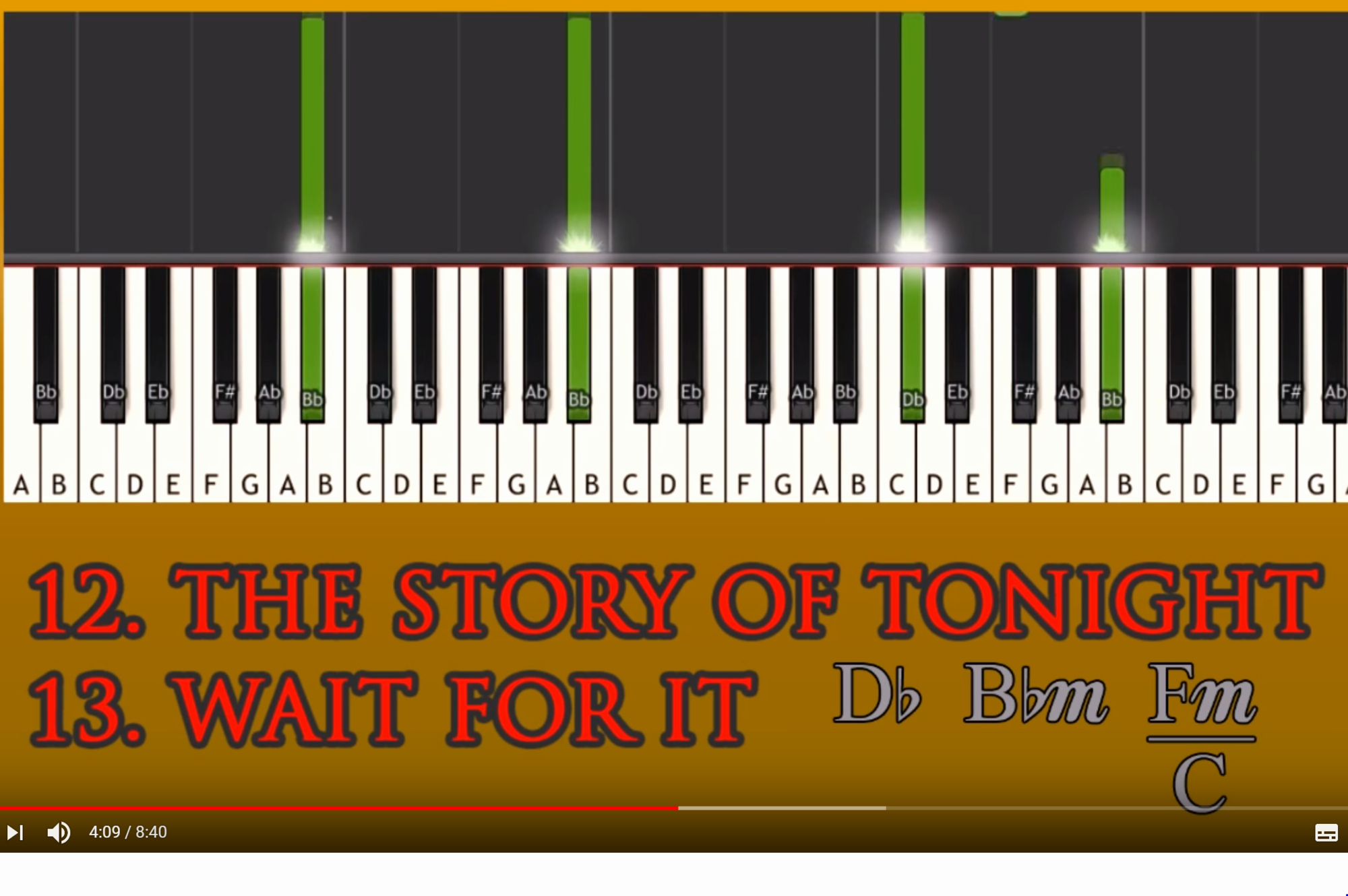 F M Piano Chord 200 Beautiful Bbm Piano Chord This Week Torah Wallpaper