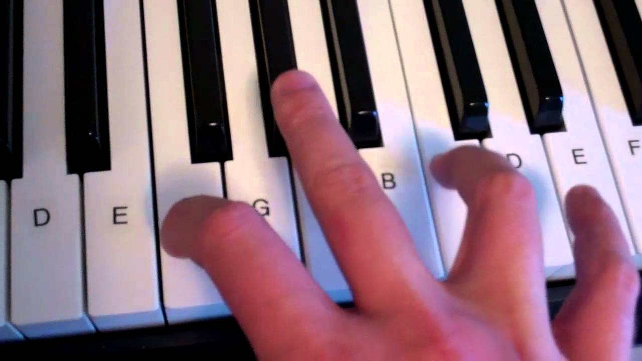 F M Piano Chord F Minor Chord Piano Keyboard Demo