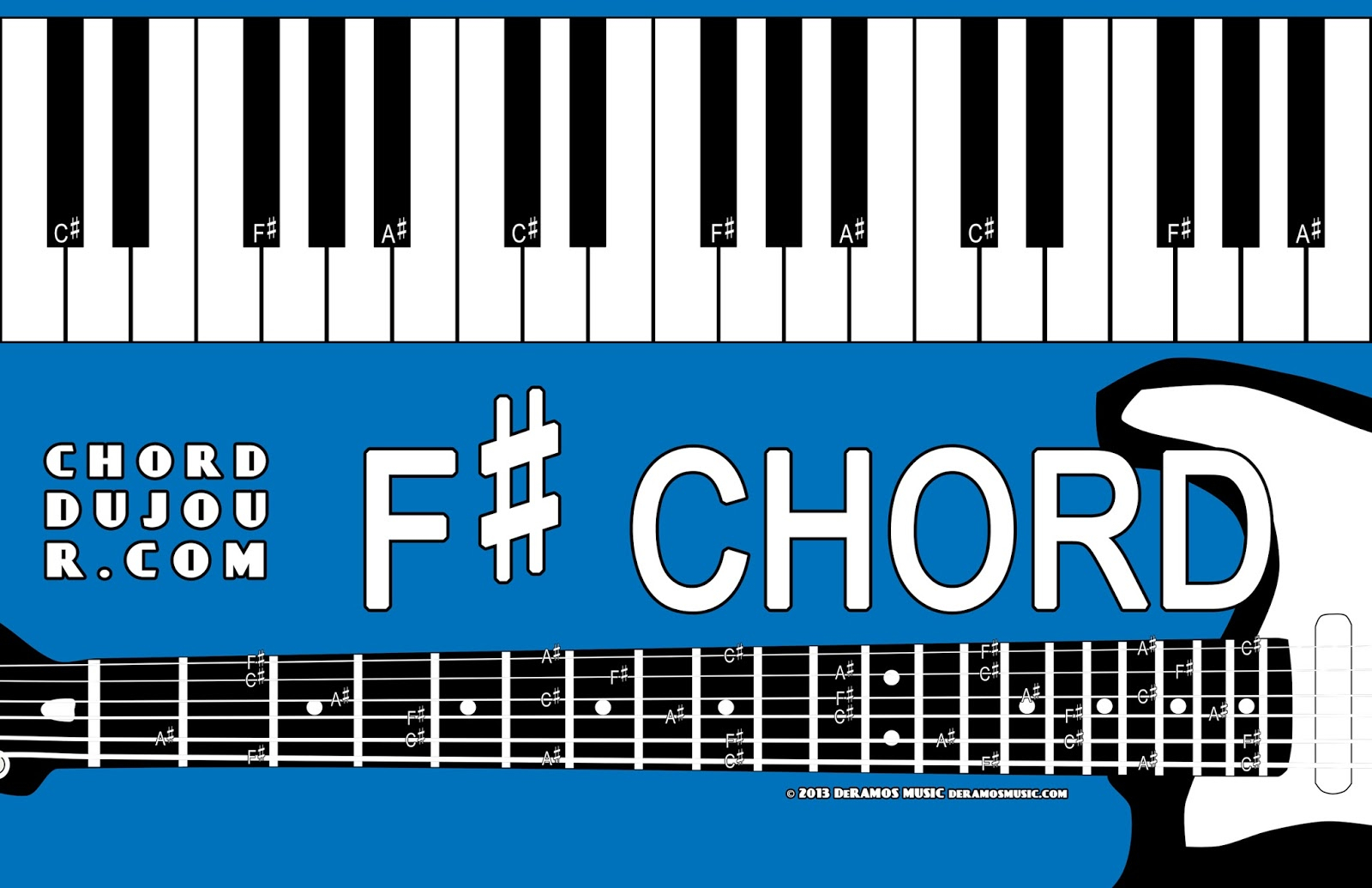 F# Piano Chord Chord Du Jour Dictionary F Chord
