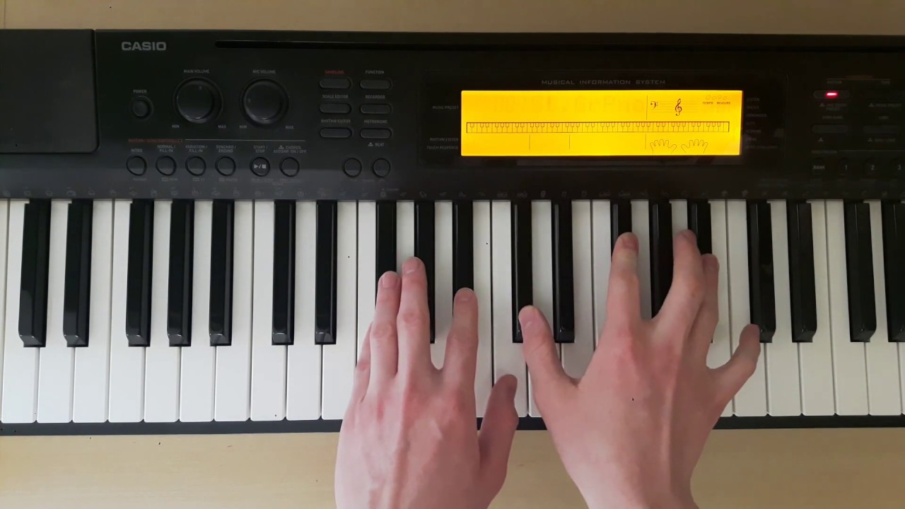 F# Piano Chord F Piano Chords How To Play