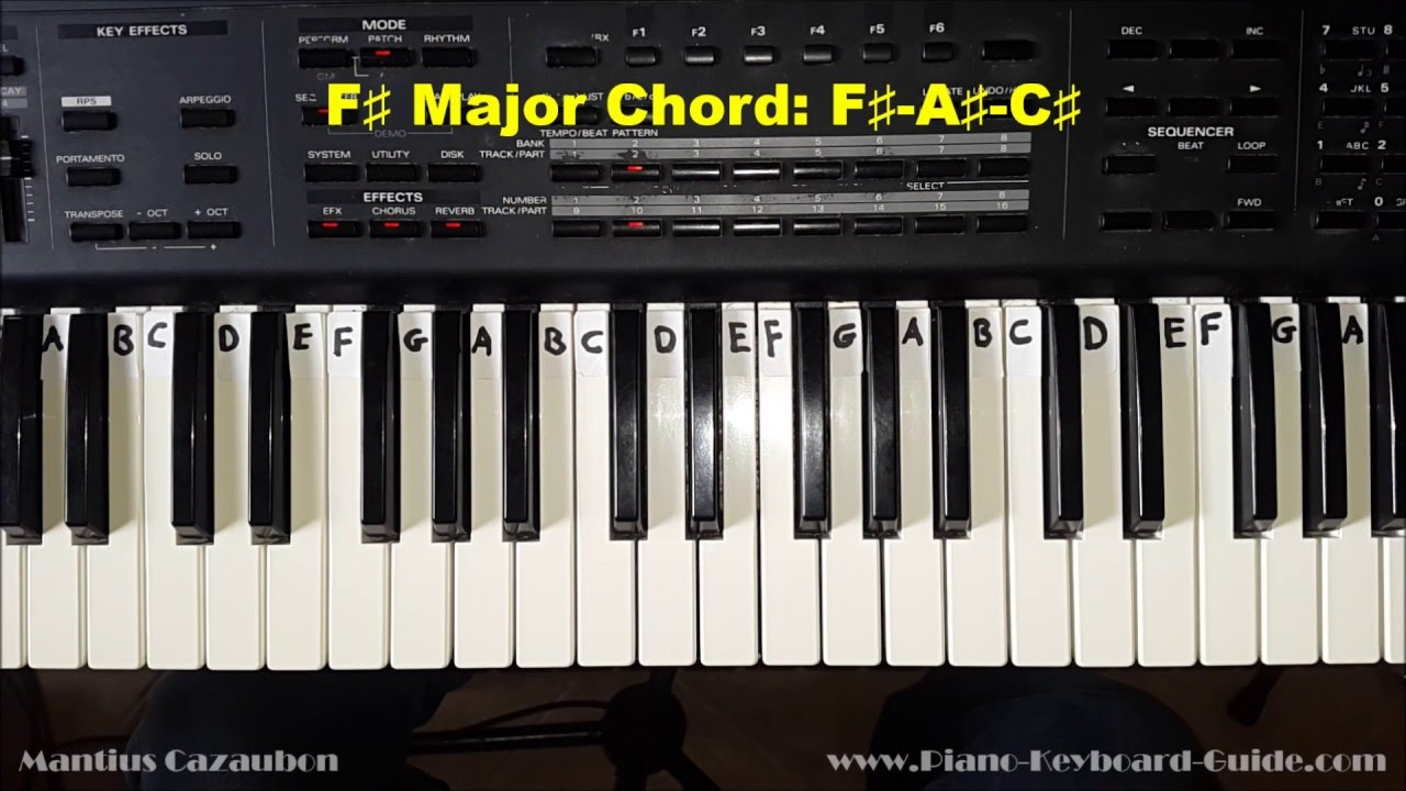 F# Piano Chord How To Play The F Sharp Major Chord F On Piano And Keyboard