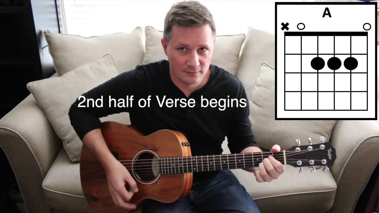 Friends In Low Places Chords Friends In Low Places Garth Brooks Chord Tutorial