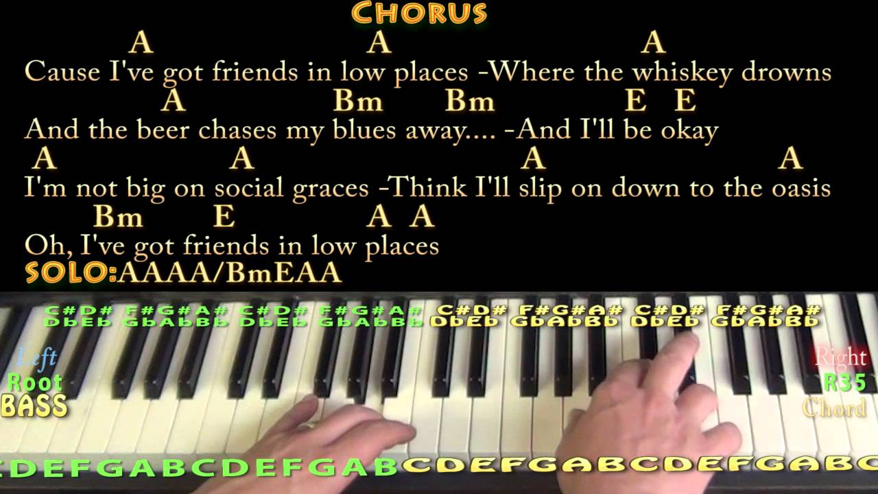 Friends In Low Places Chords Friends In Low Places Piano Cover Lesson In A With Chordslyrics