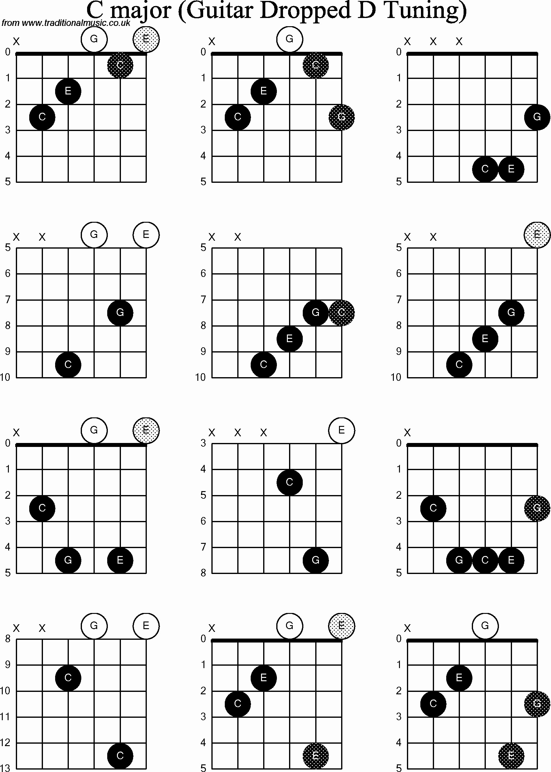G Chord Guitar G Chord Variations Accomplice Music