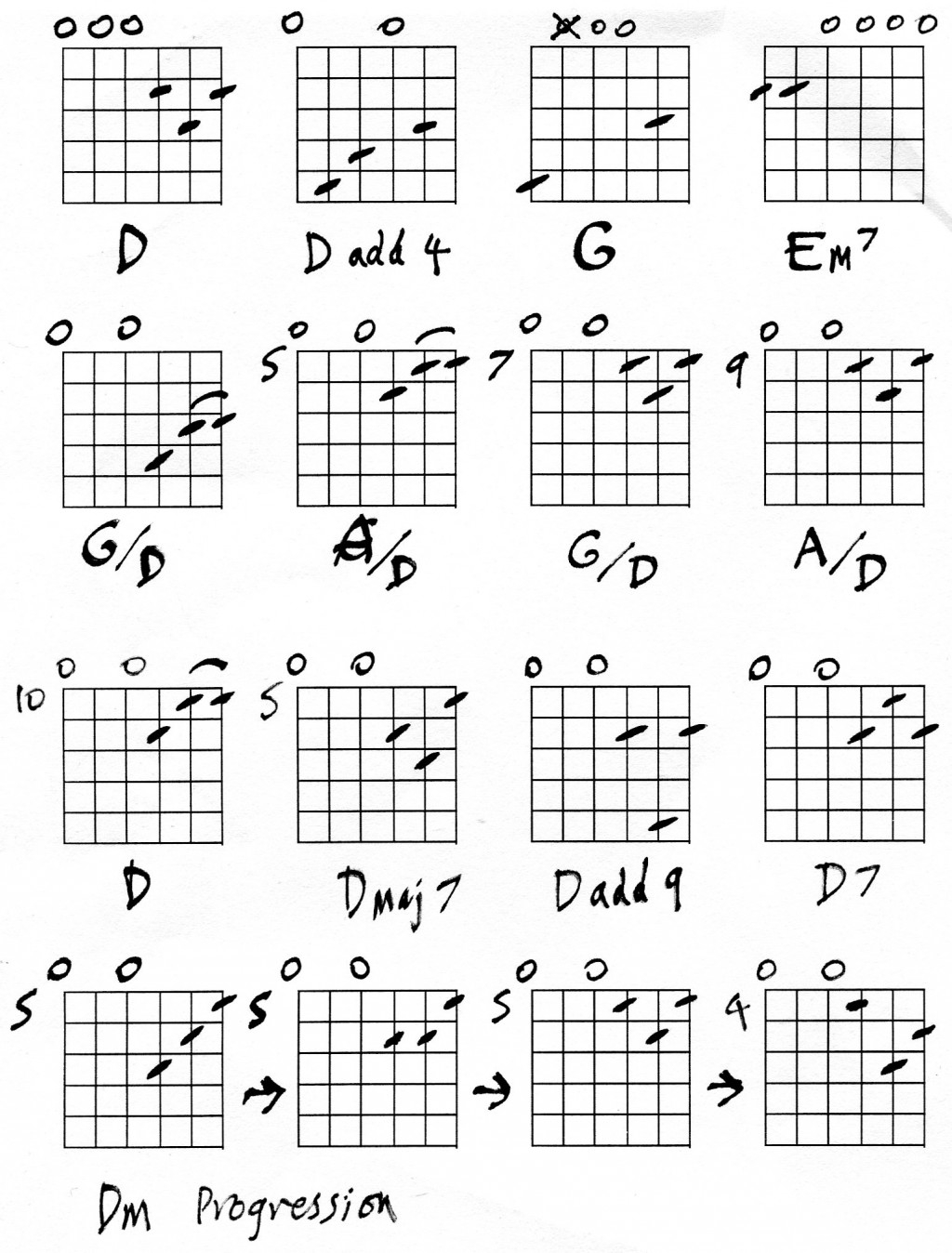 G Chord Guitar Guitar Lesson Guitar Chords In Drop D Open C And Open G Spinditty