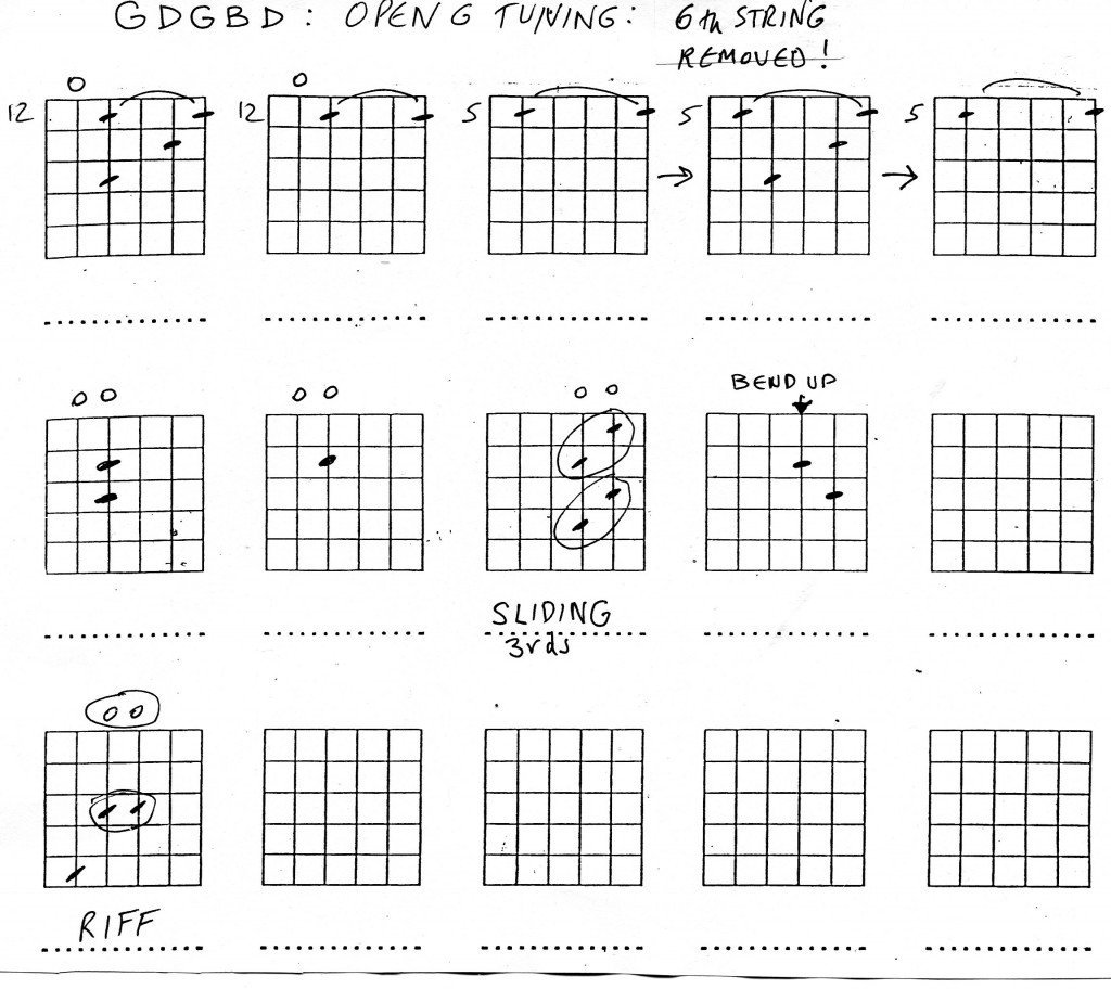 G Chord Guitar Guitar Open G Tuningkeith Richards Spinditty