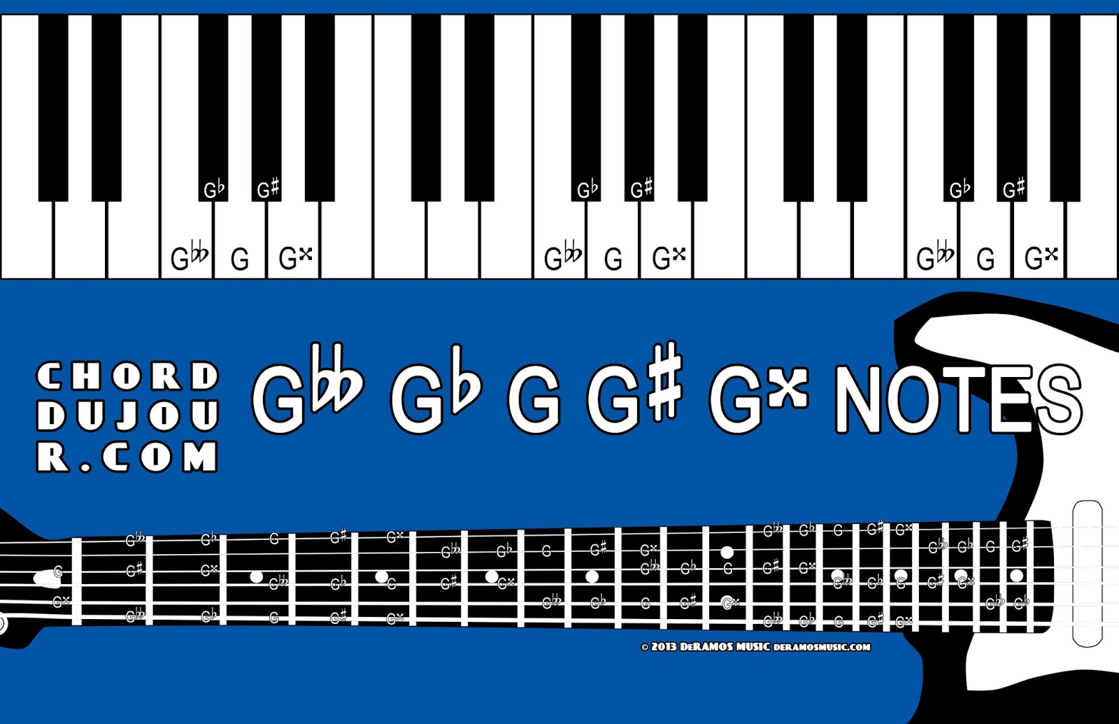 G Chord Piano Chord Du Jour Dictionary G Note