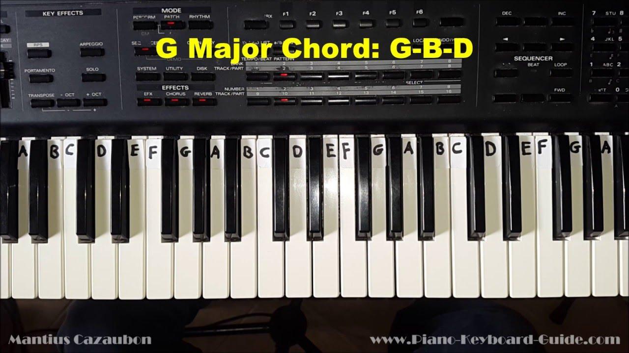 G Chord Piano G Chord On Piano How To Play G Major Chord