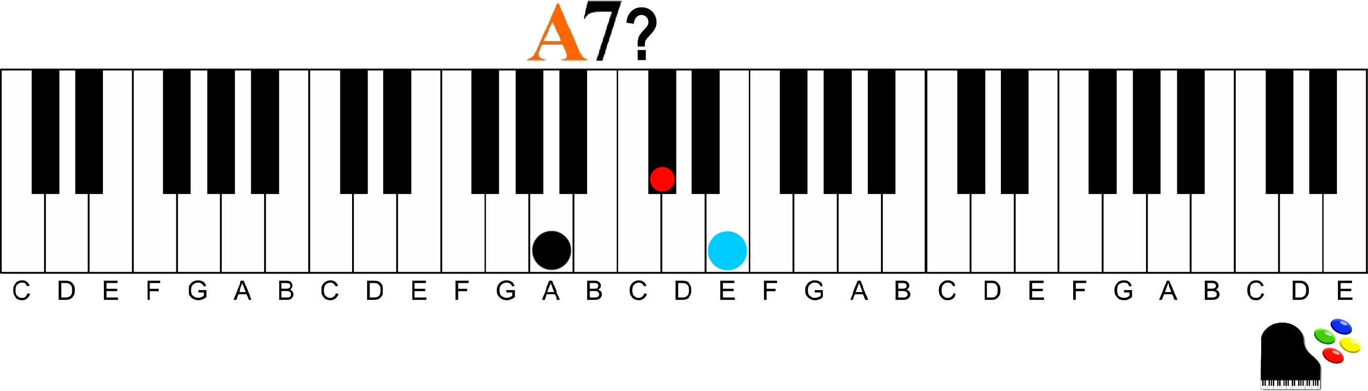 G Chord Piano Play 9th Chords On The Piano How To Understand And Play Them