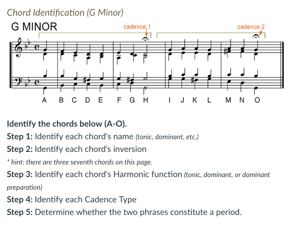 G Minor Chord Chord Identification G Minor G Minor Cadence 1 Chegg