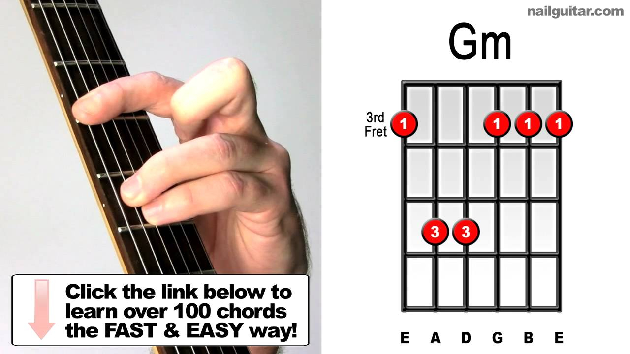 G Minor Chord G Minor Guitar Chord Lesson