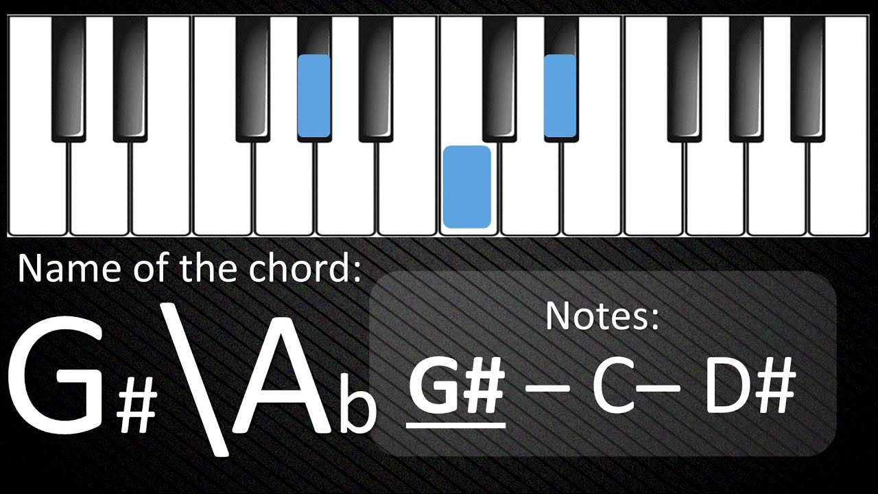 G# Piano Chord Quick And Simple Chord G Ab Major On Piano