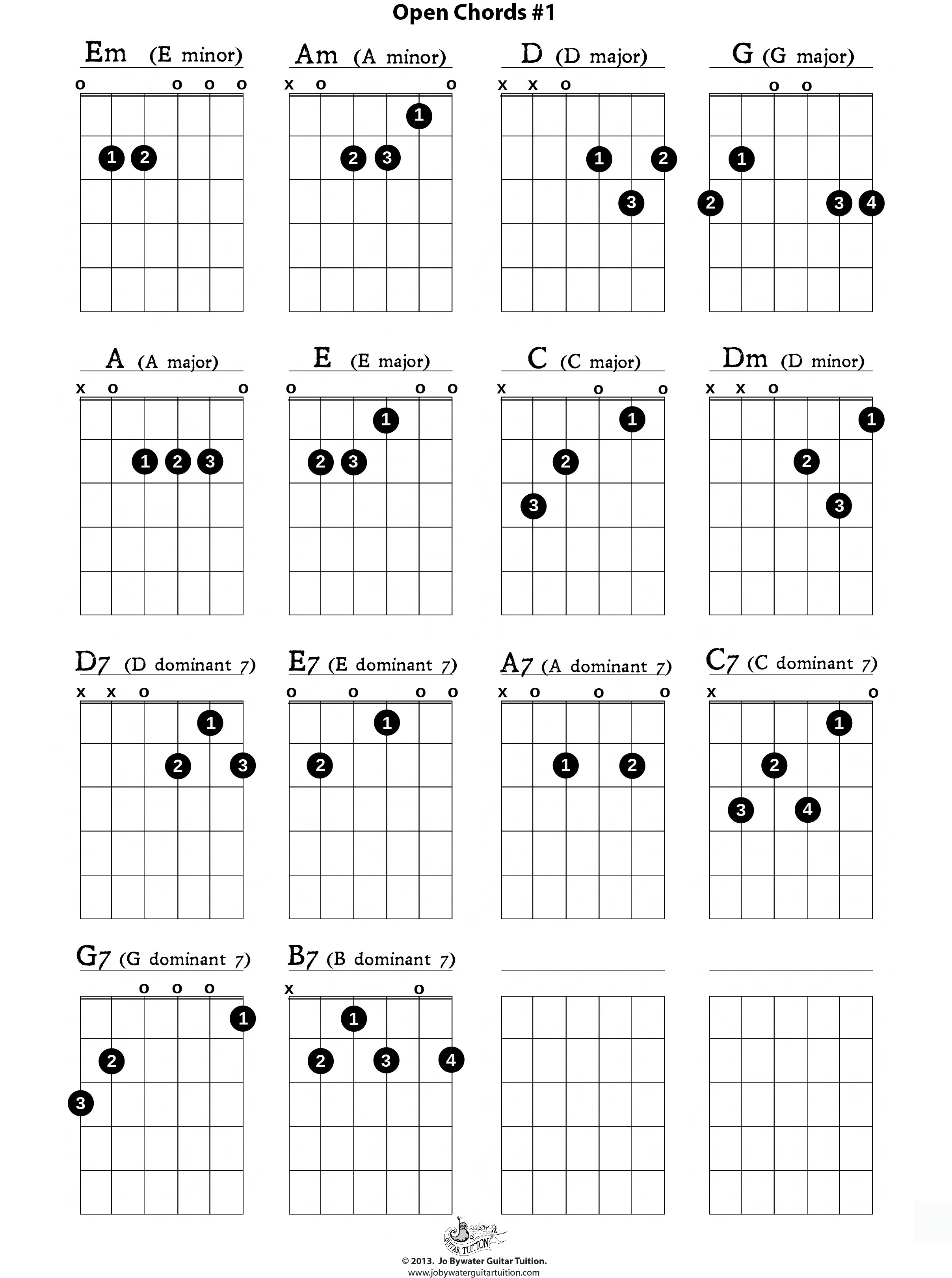 Guitar Chords Chart Right Lefty Guitar Chord Chart Guitar Chord Chart With Fingers