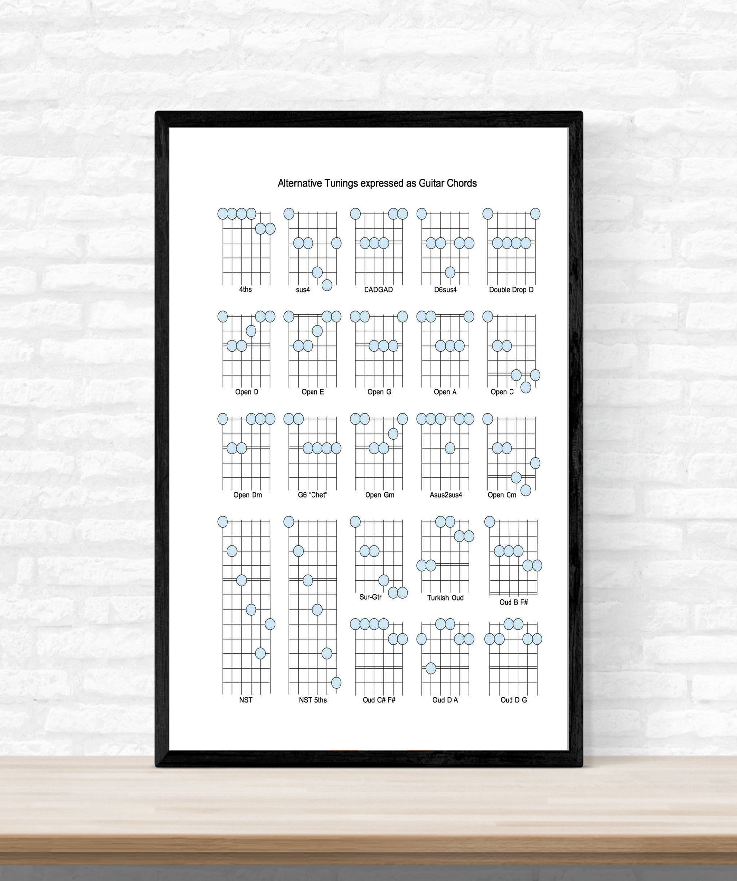 Guitar Chords Chart Us 69 Guitar Chord Chart Cotton Silk Art Print Poster Home Decor Picture No Frame 12x18 24x36inch In Painting Calligraphy From Home Garden On