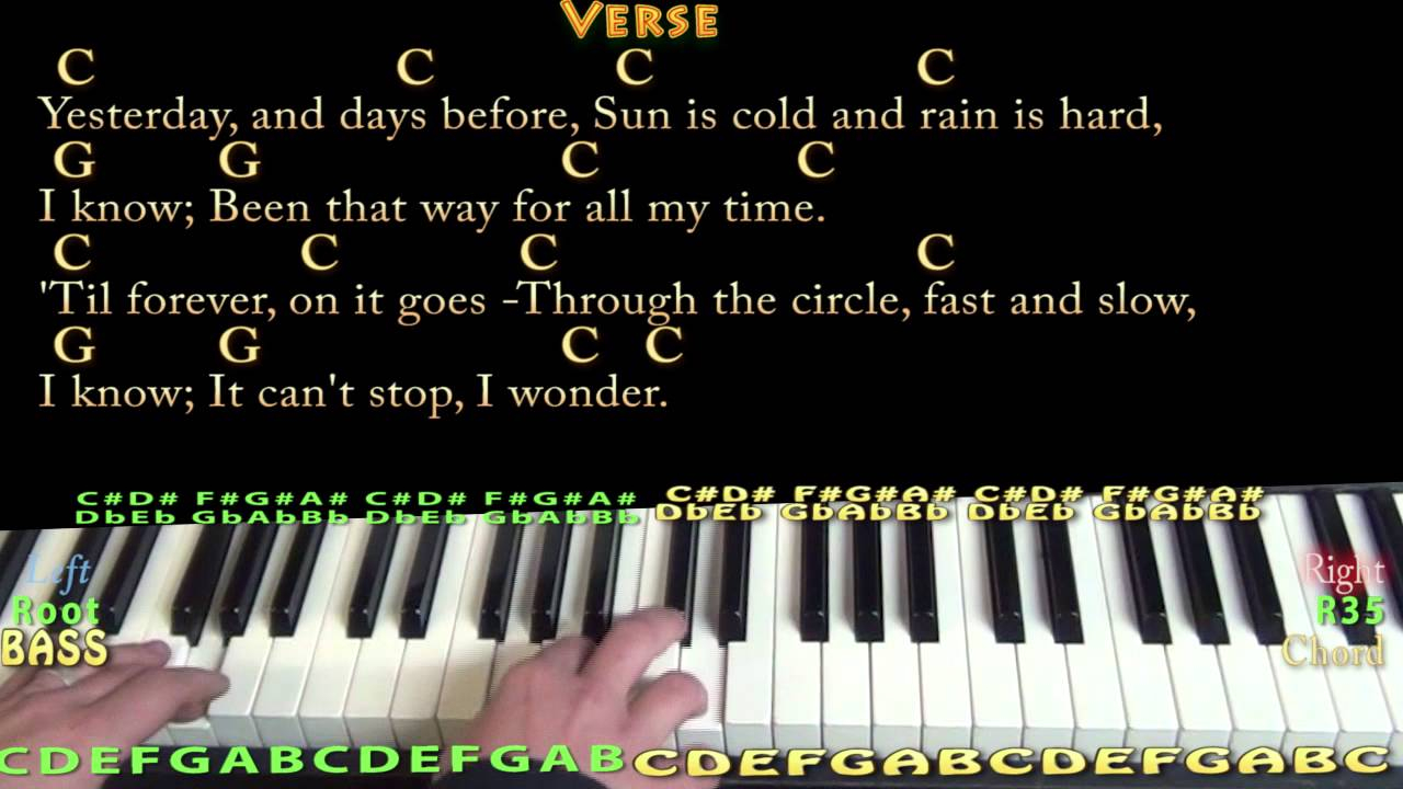 Have You Ever Seen The Rain Chords Have You Ever Seen The Rain Ccr Piano Cover Lesson With Chordslyrics