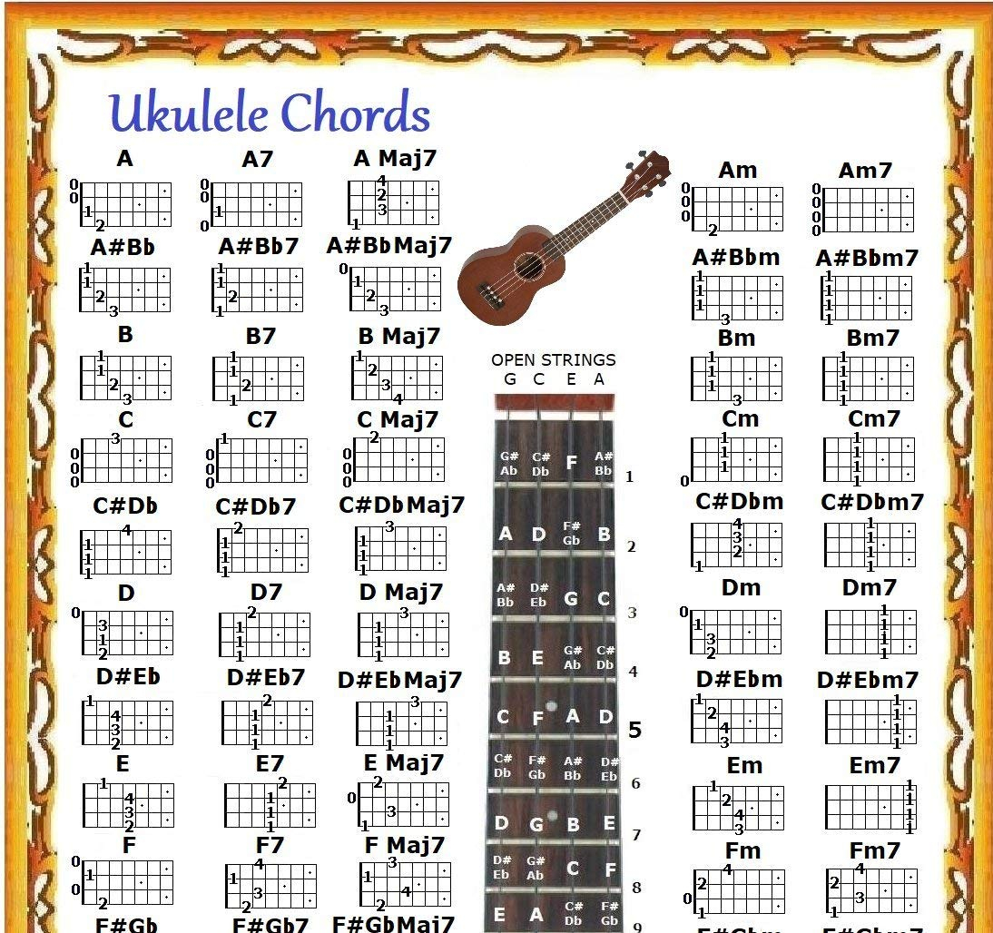 Hey There Delilah Chords Cheap Hey There Delilah Chords Ukulele Find Hey There Delilah