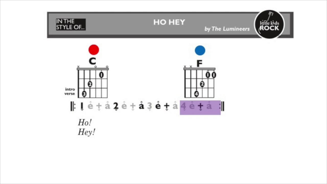 Ho Hey Chords Ho Hey The Lumineers Moving Chord Play Along