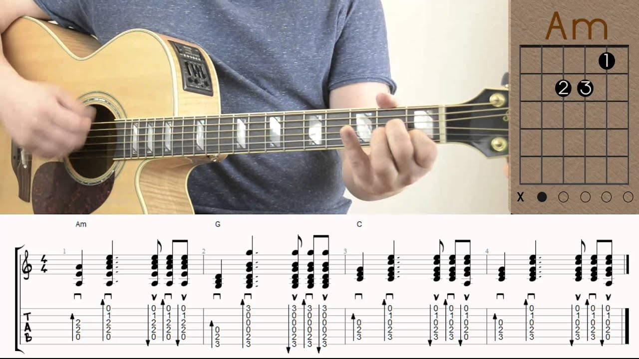 Ho Hey Chords The Lumineers Ho Hey Guitar Lesson Tutorial Chords How To Play For Beginners