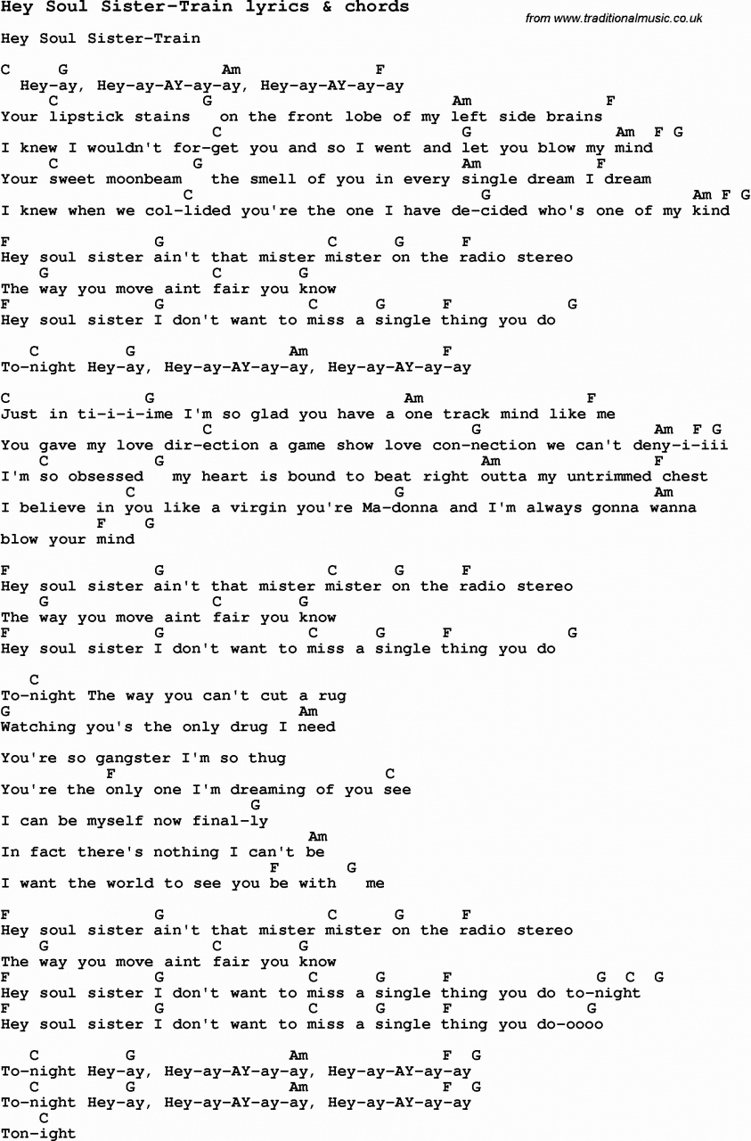 House Of Gold Chords Jason Mraz Ukulele Chords House Gold Uke Chords Be A Model Man