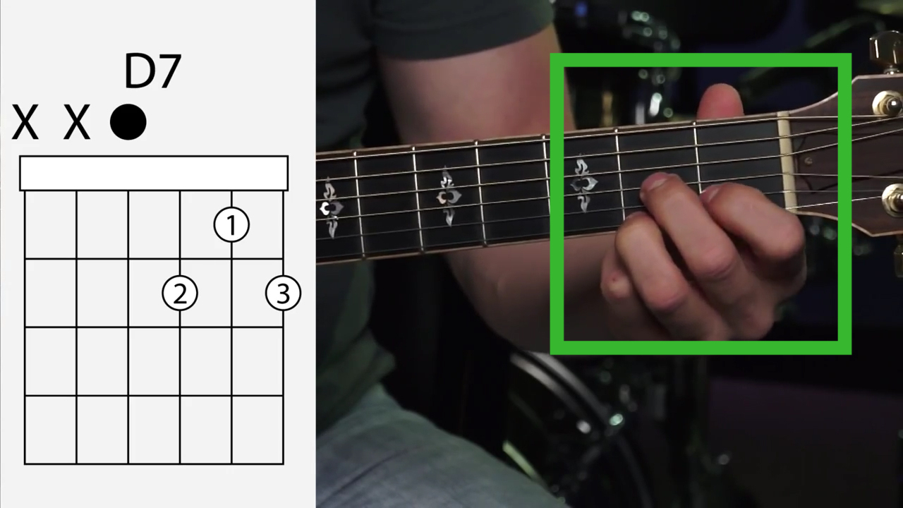 How To Play Guitar Chords 3 Ways To Play Dominant Seventh Chords On Guitar Wikihow