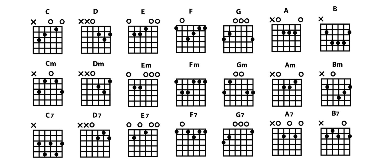 How To Play Guitar Chords How To Play Guitar For Beginners A Step Step Guide