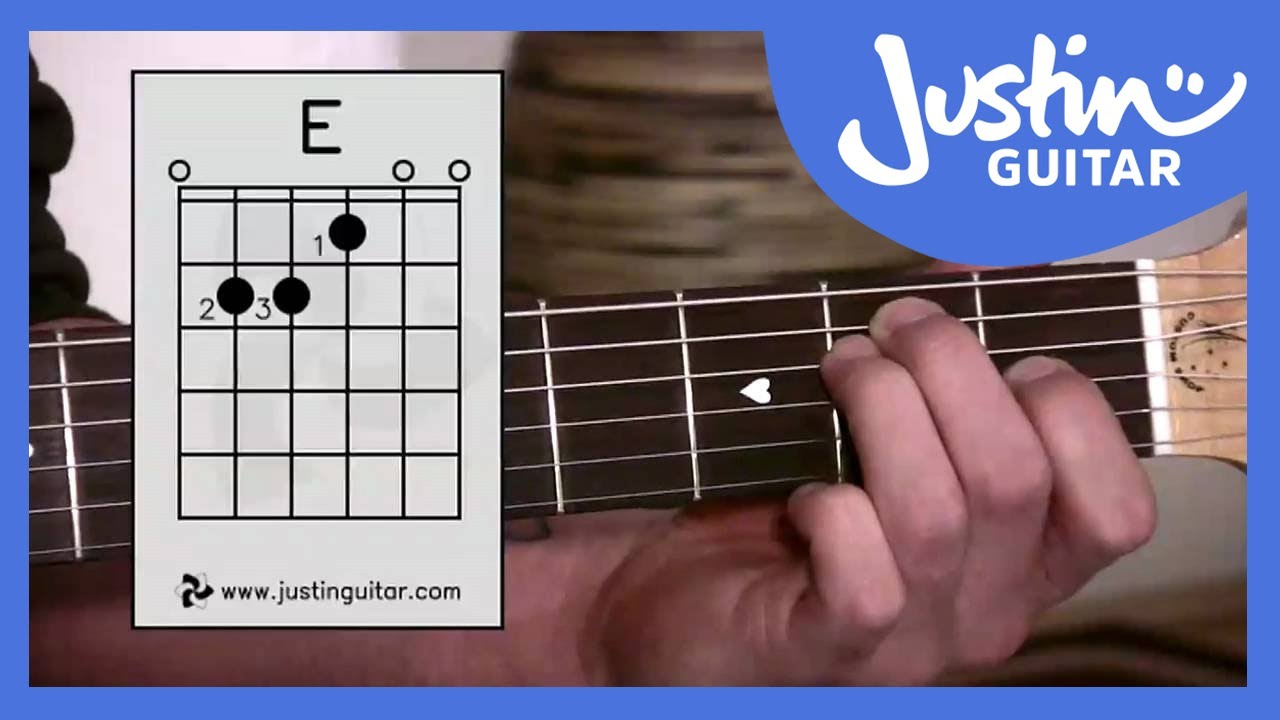 How To Play Guitar Chords The D Chord Justinguitar
