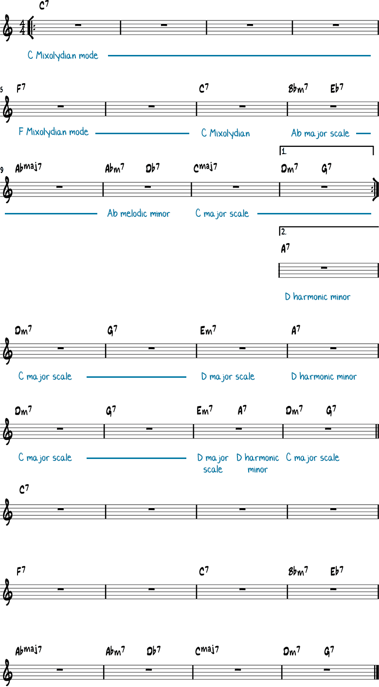 How To Save A Life Chords Unit 7 Wes Montgomery Melody Chords Improvisation