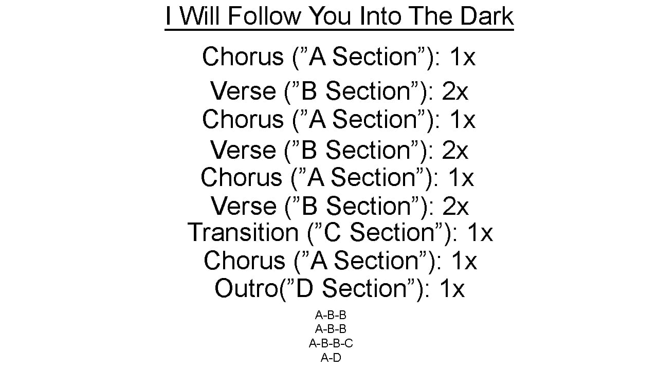 I Will Follow You Into The Dark Chords How To Play I Follow You Into The Dark On Guitar Chords Strumming
