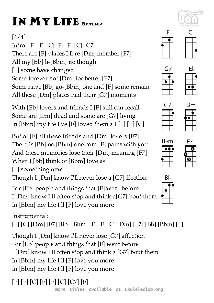 In My Life Chords Ukulele Chords In My Life The Beatles