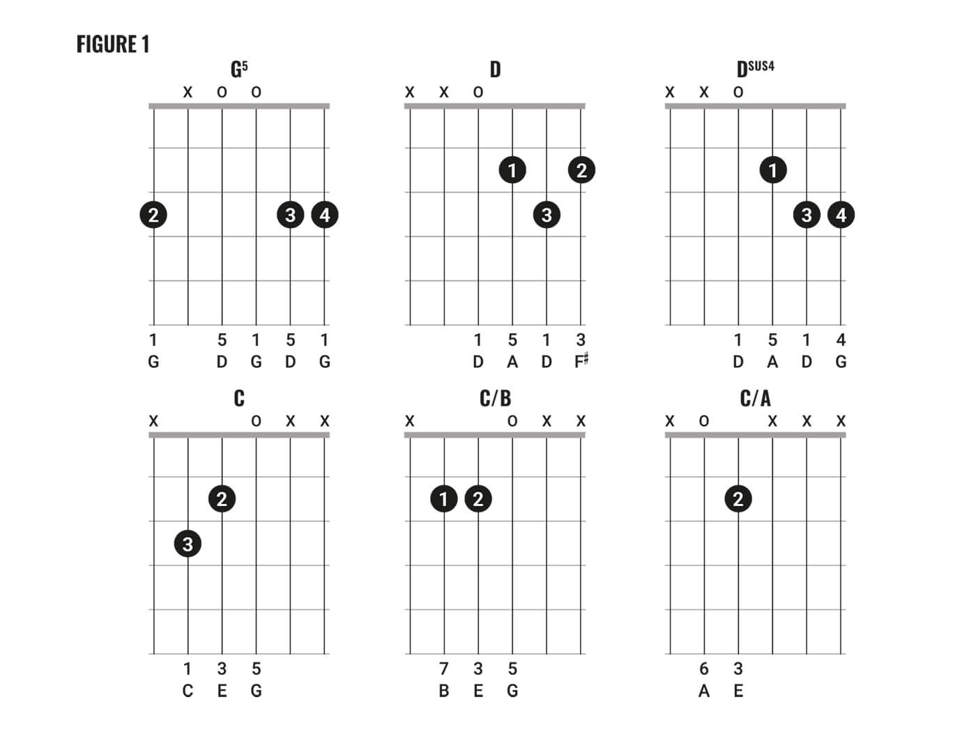 Just Be Held Chords Chord Clinic How To Play David Bowie Style Chords Part One