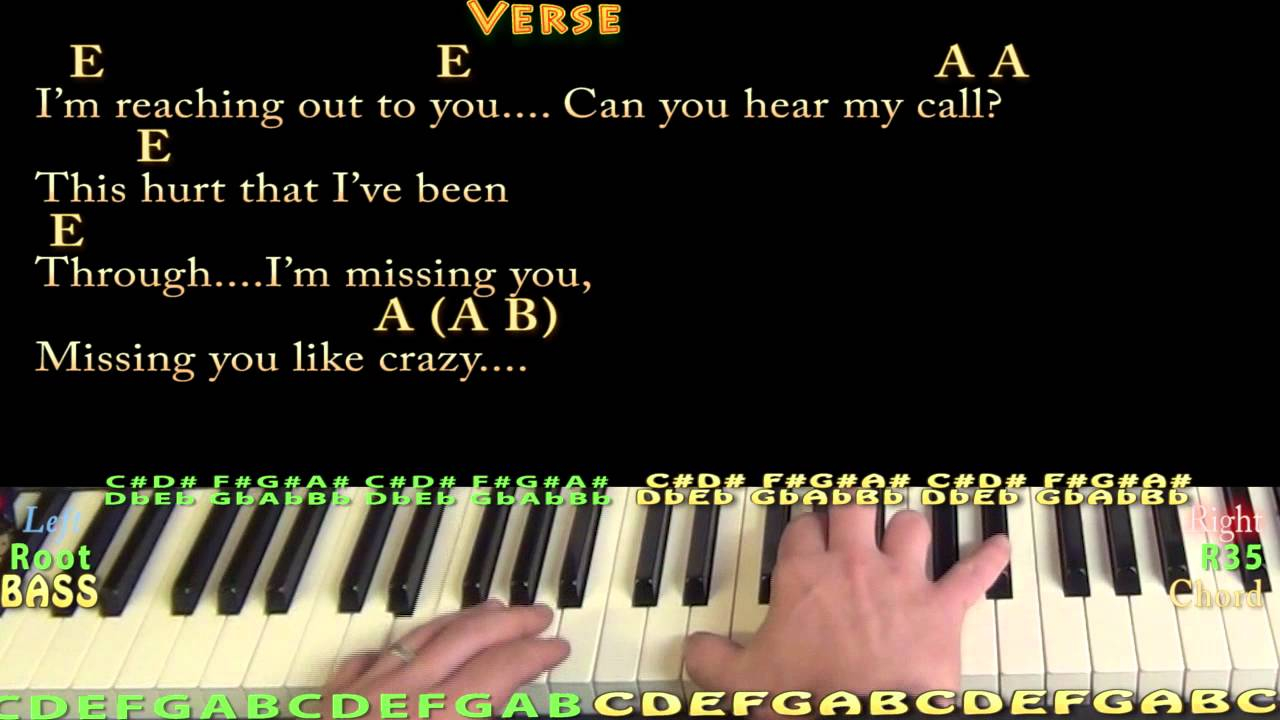 Lay Me Down Chords Lay Me Down Sam Smith Piano Cover Lesson With Chordslyrics