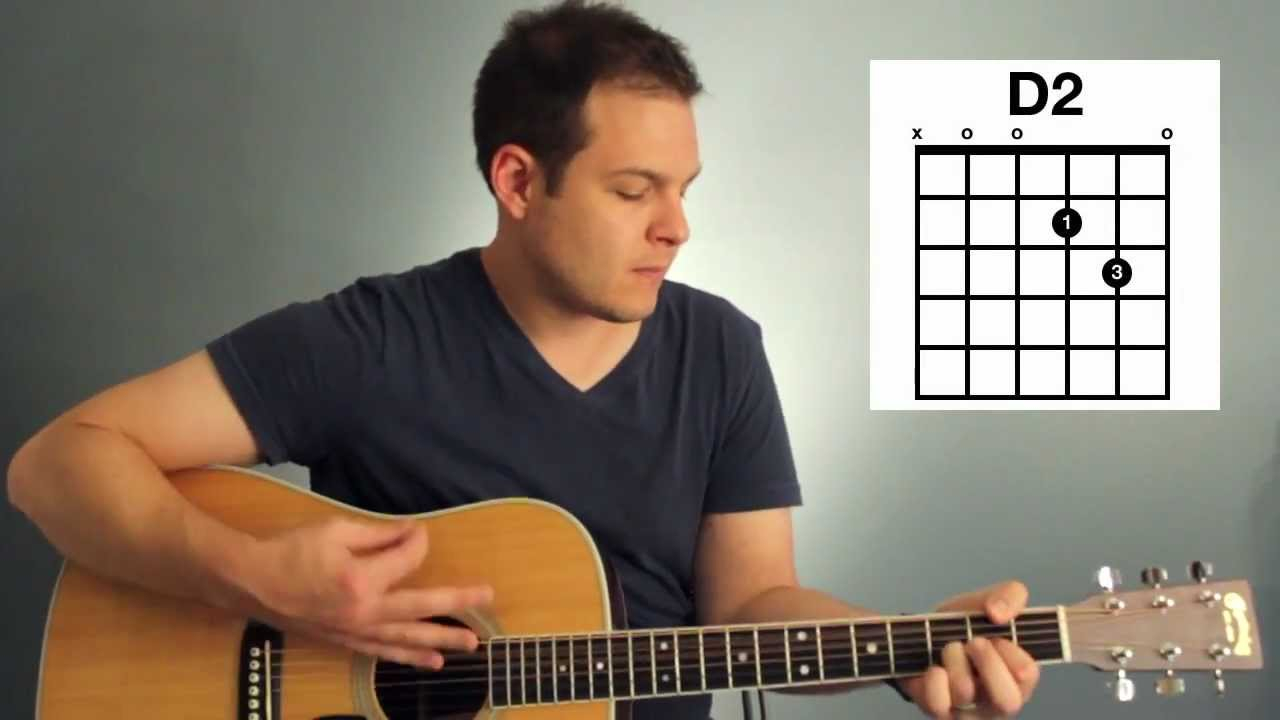 Lead Me To The Cross Chords Lead Me To The Cross Tutorial Brooke Fraser Hillsong United