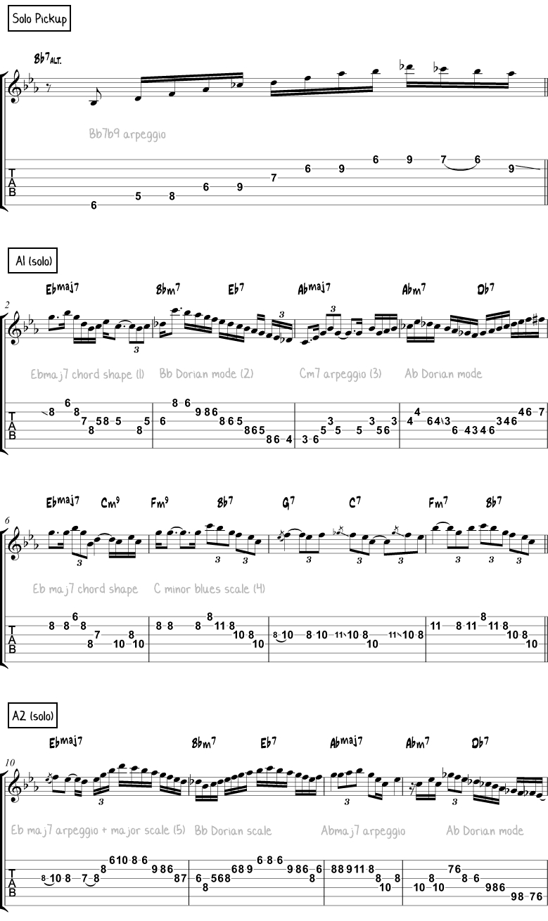 Lean On Me Chords Misty Chord Melody Solo Studies Jazz Guitar Online