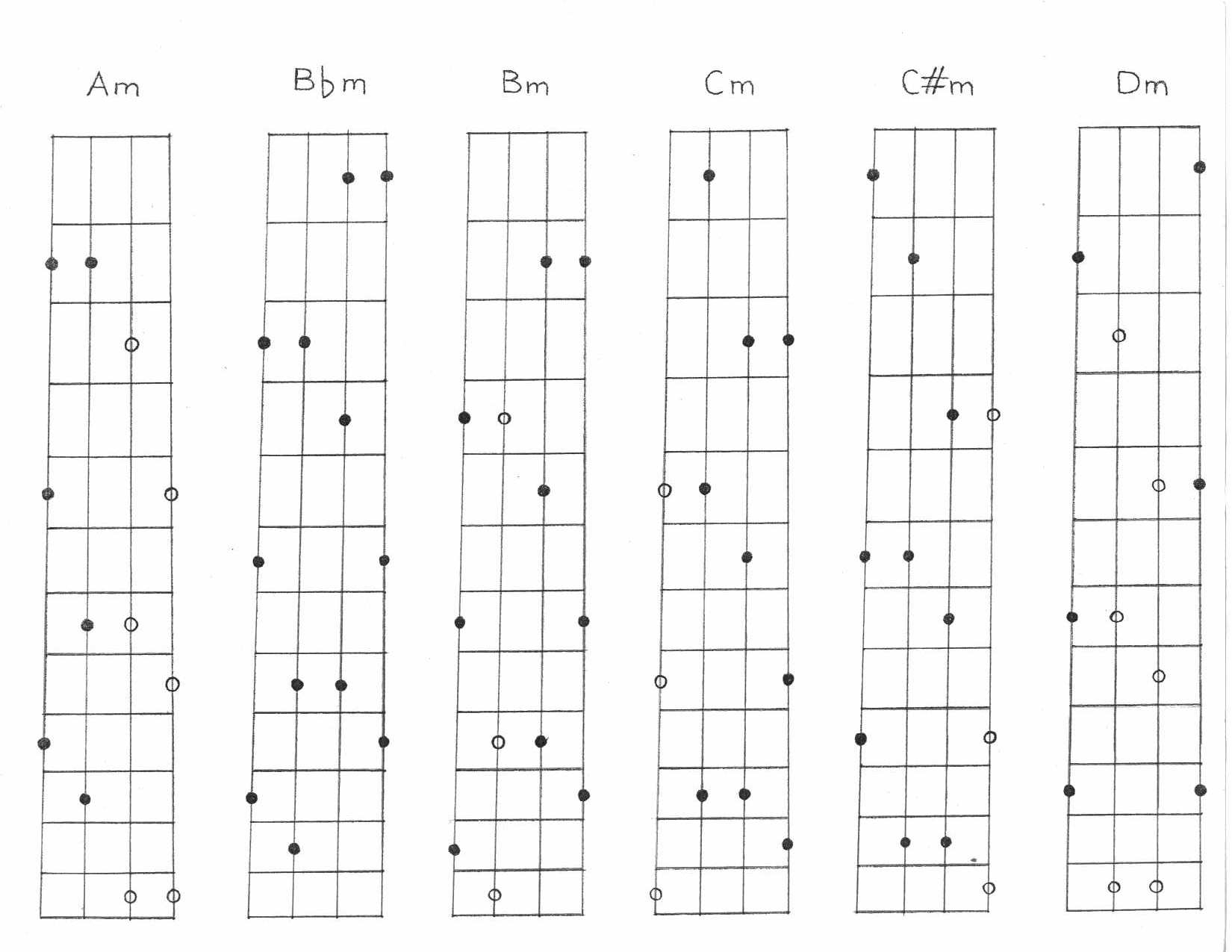 Mandolin Chord Chart Richard Hayes Phillips Lyric Poetry Website