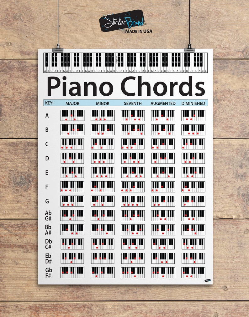 Piano Chord Chart Piano Chord Chart Poster Educational Handy Guide Chart Print For Keyboard Music Lessons P1001
