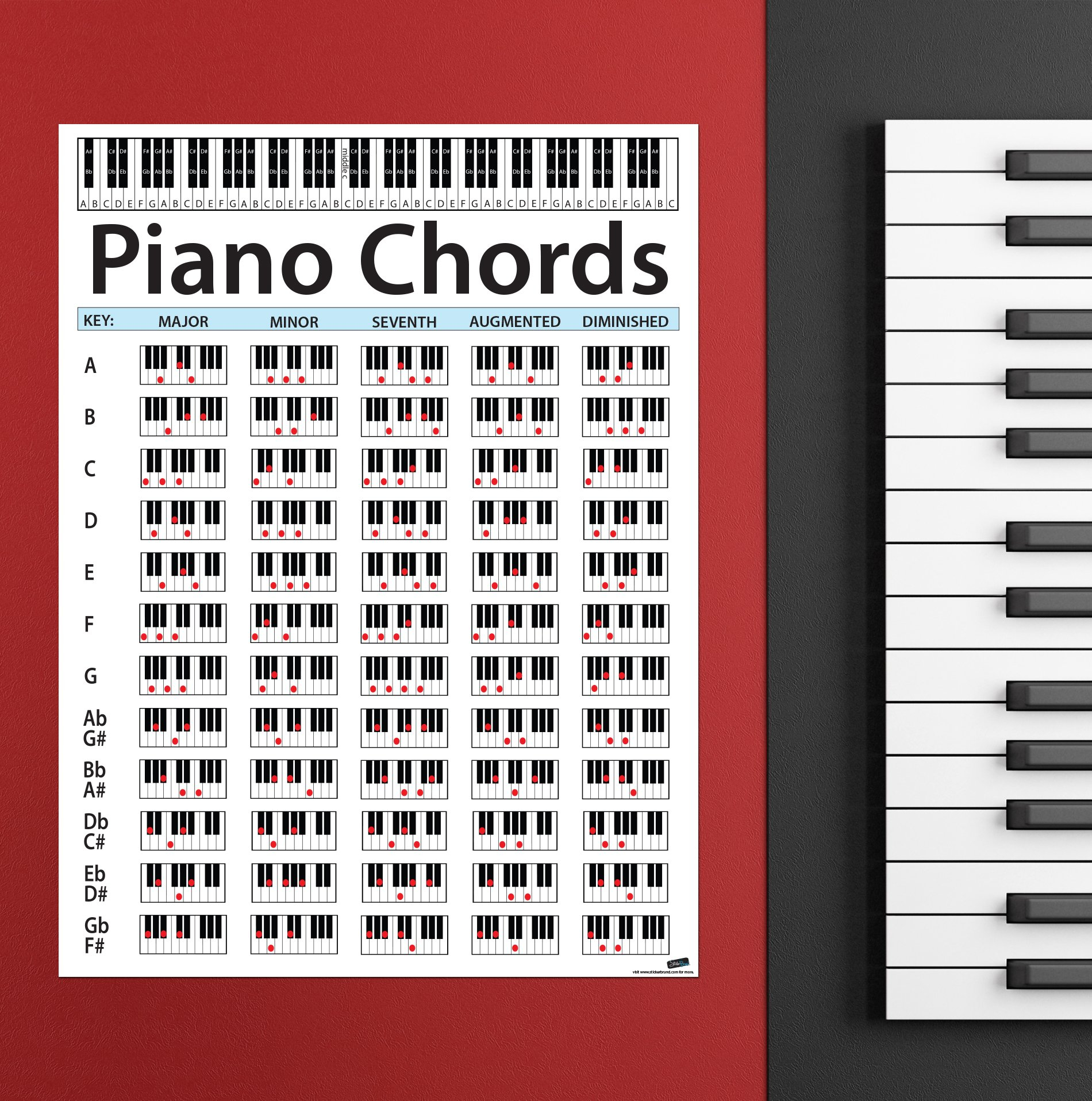Piano Chord Chart Popular Piano Chord Progressions Prototypical Piano Chord Chart With