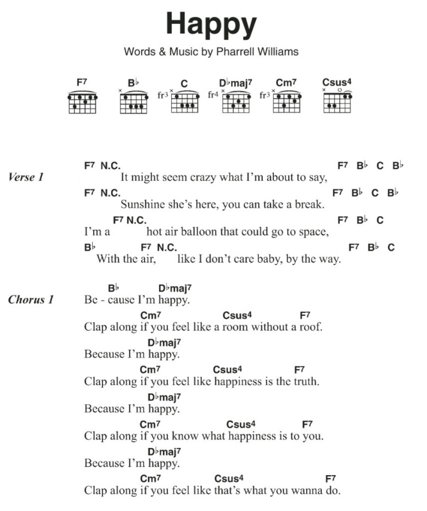Pumped Up Kicks Chords How To Write A Good Song A Complete Guide For Beginners
