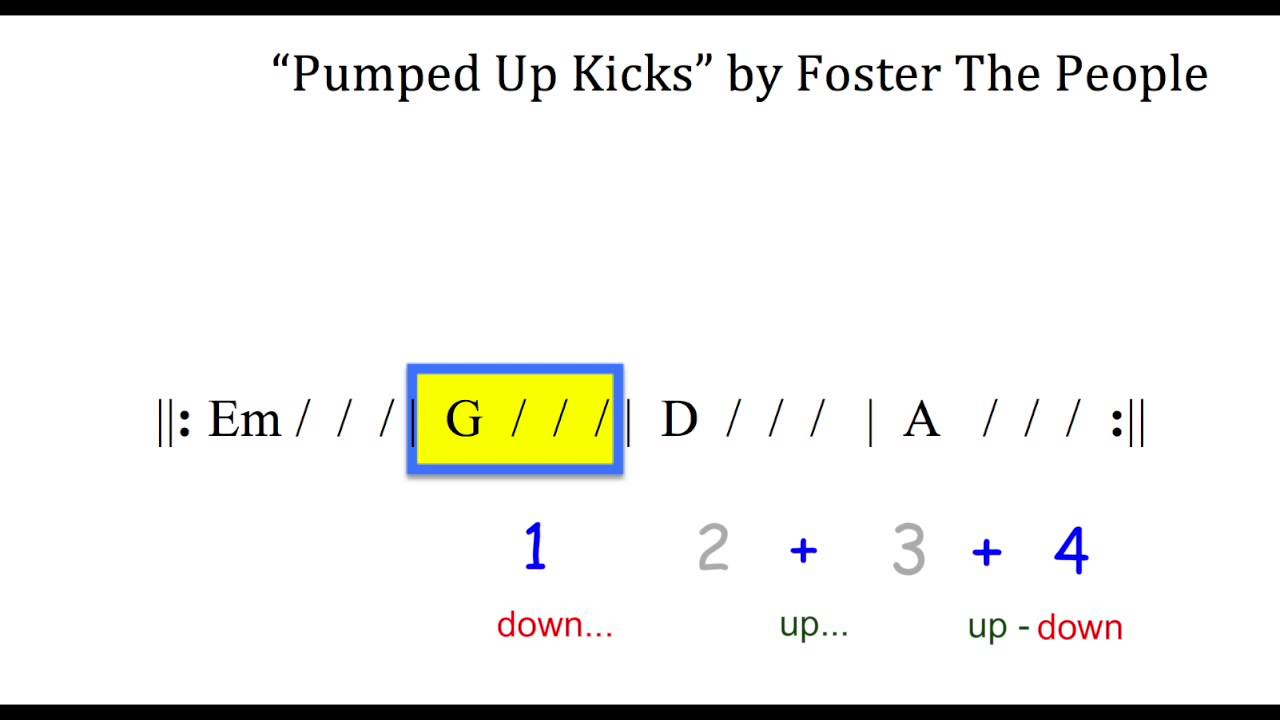 Pumped Up Kicks Chords Pumped Up Kicks Moving Chord Chart With Capo