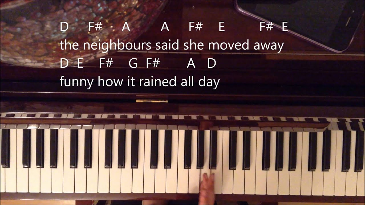 Remembering Sunday Chords Remembering Sunday All Time Low Piano Tutorial