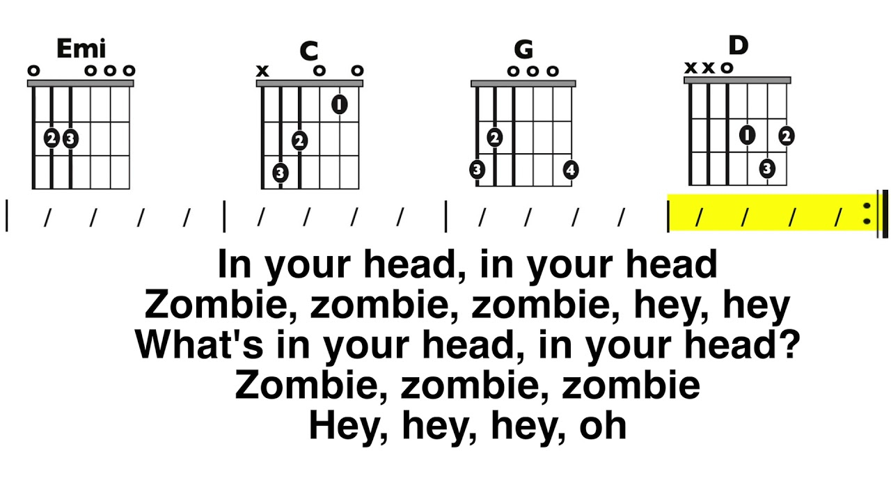 Remembering Sunday Chords Zombie The Cranberries Chord And Lyric Play Along