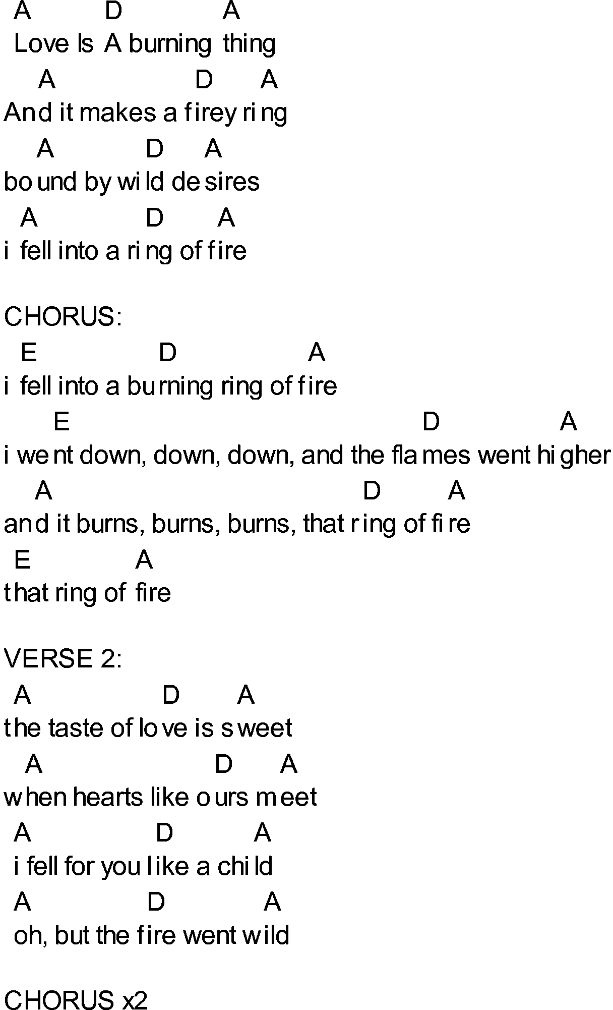 Ring Of Fire Chords Bluegrass Songs With Chords Ring Of Fire