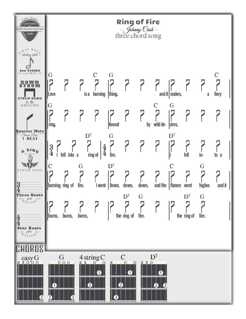 Ring Of Fire Chords Easy Songs For Guitar Using Chords G C D7 Modern Guitar Approach