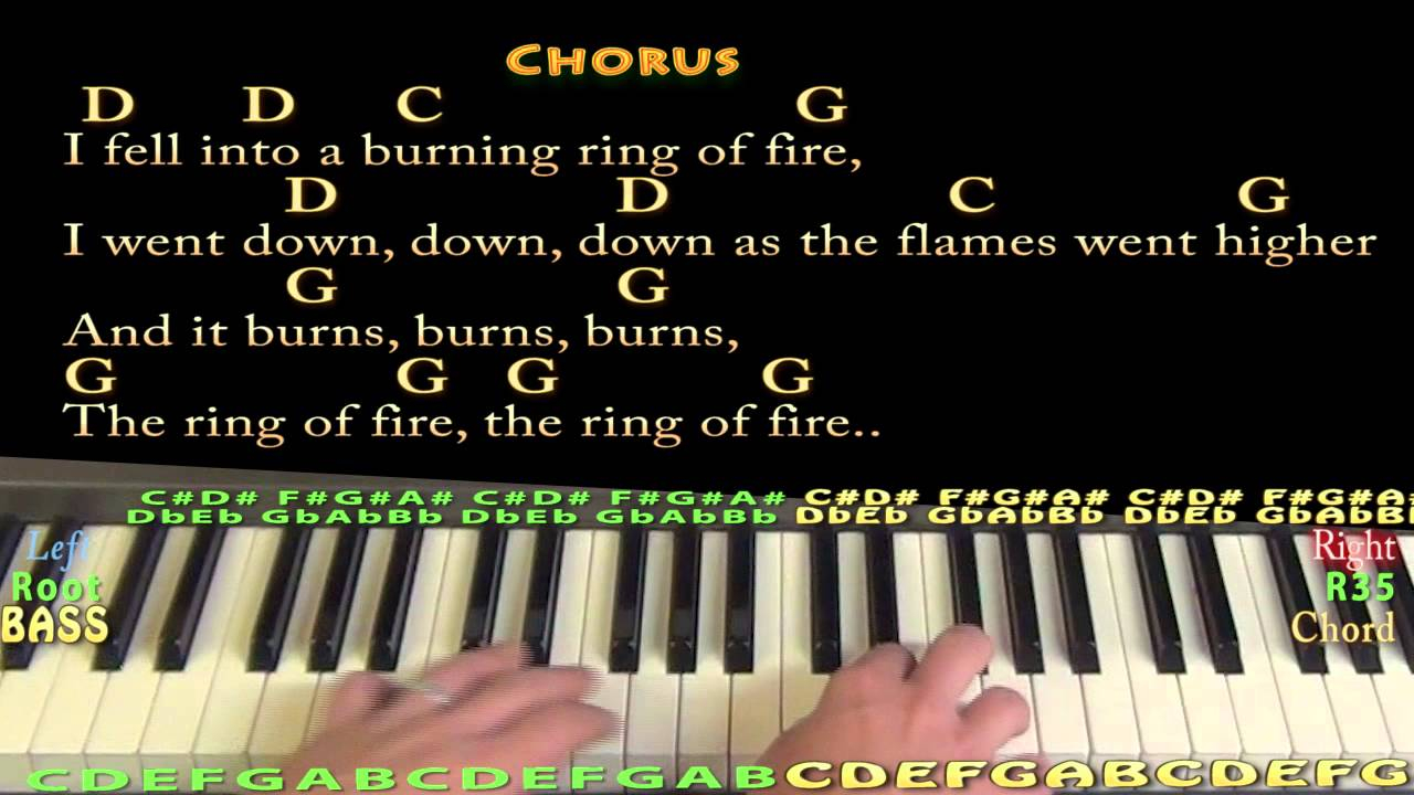 Ring Of Fire Chords Ring Of Fire Johnny Cash Piano Cover Lesson With Chordslyrics