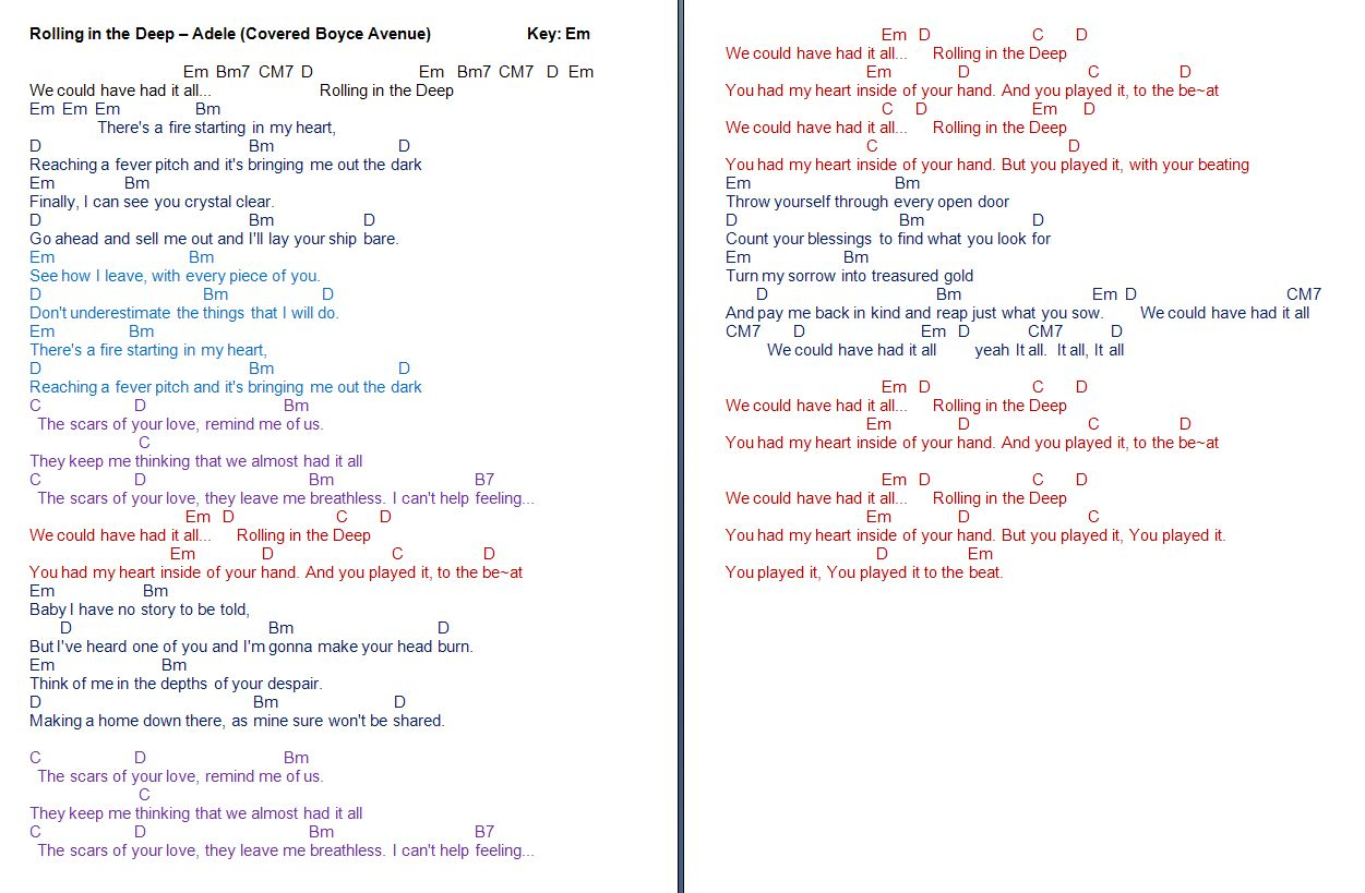 Rolling In The Deep Chords Talkingchord Adele Rolling In The Deep Cover Chords