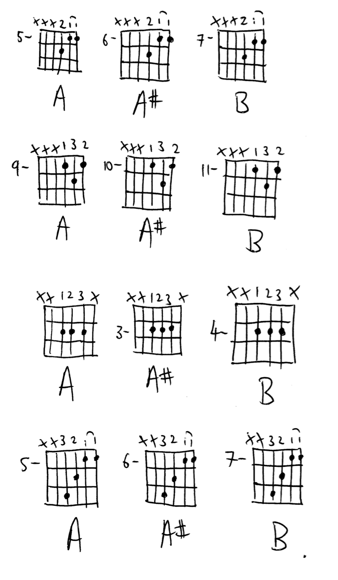 Say Something Chords Recommendations For Beginner Chord Practice Music Practice