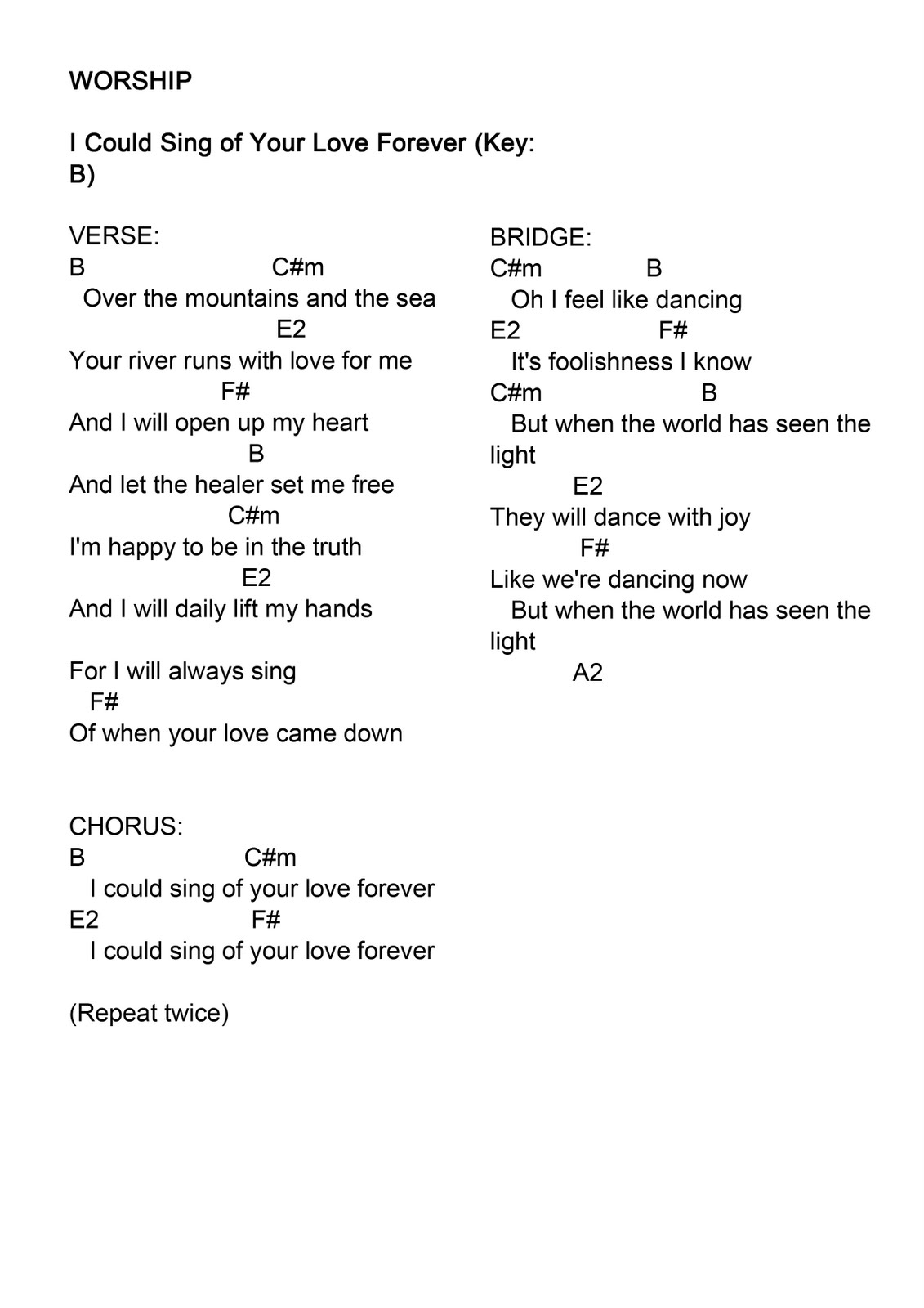 Sea Of Love Chords I Could Sing Of Your Love Forever Chords 2015confession