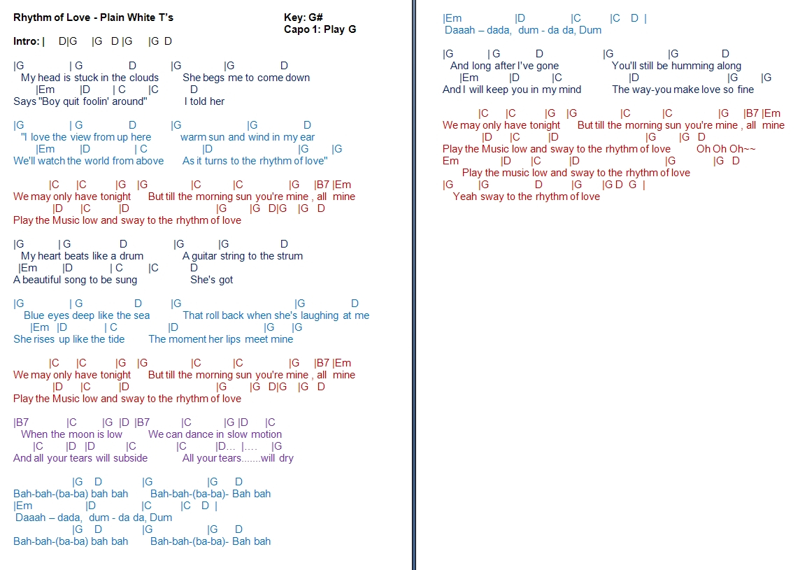 Sea Of Love Chords Talkingchord Plain White Ts Rhythm Of Love Cover Chords
