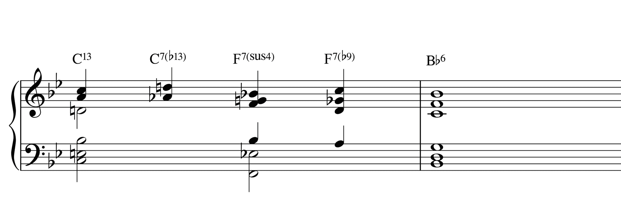 Set A Fire Chords Easy Reharmonization Keep The Root Change The Chord Quality You