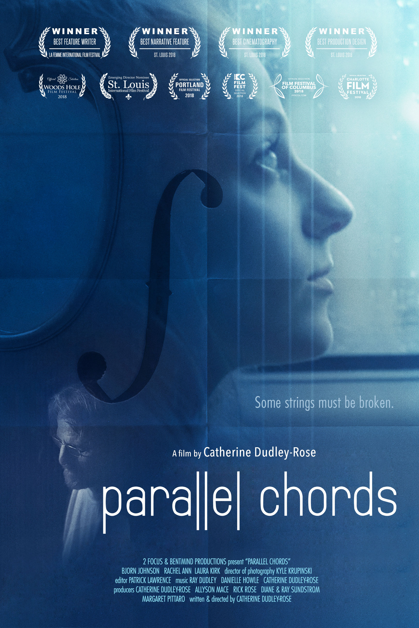 She Will Be Loved Chords Parallel Chords 2018 Imdb